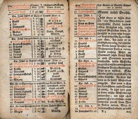 """Pirmā grāmata latviešu valodā Johana Frīdriha Štefenhāgena """"Jauna un veca latviešu laiku grāmata uz to 1774. gadu"""""""